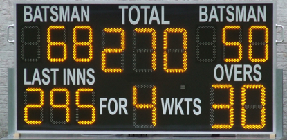 Cricket Ground Electronic Scoreboards